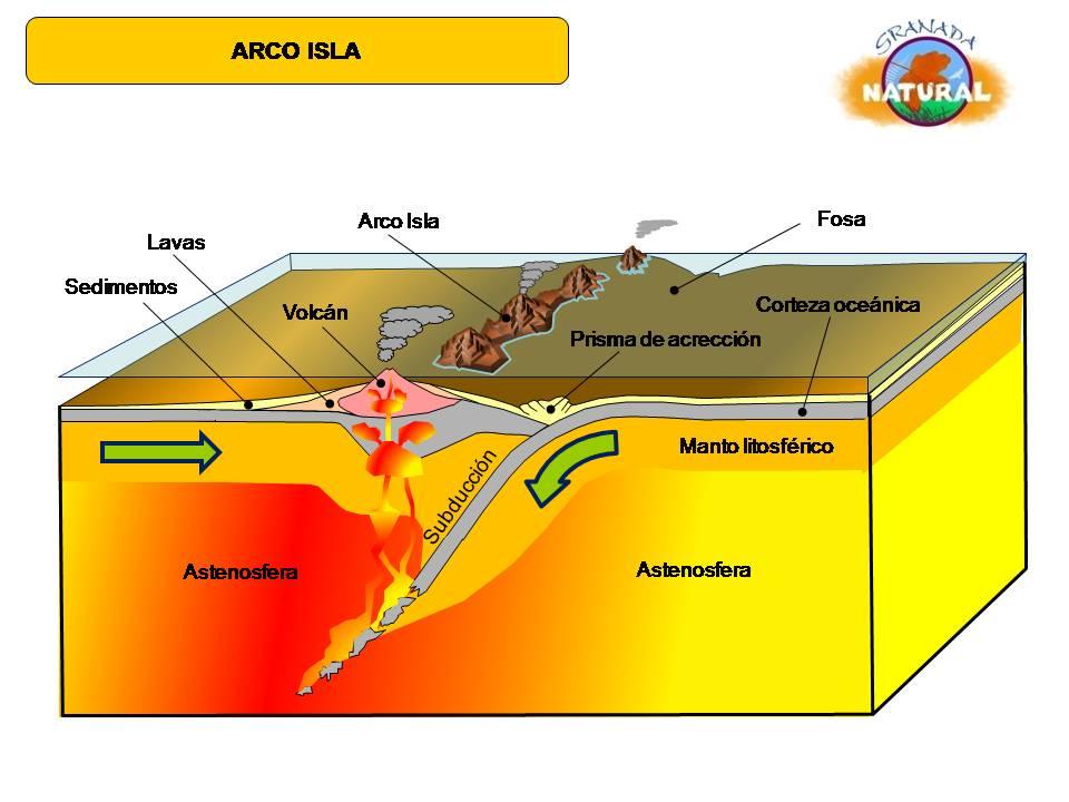 http://www.granadanatural.com/imagenes/blog_articulos/arco_isla_1.jpg